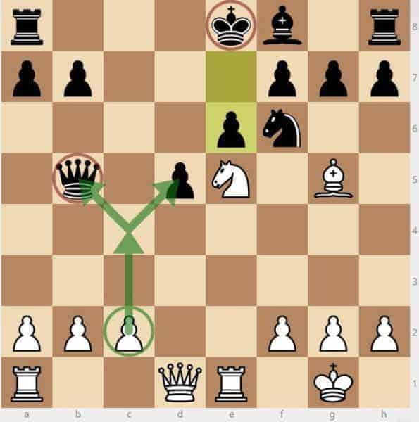 Chess Strategy Tips for Beginners